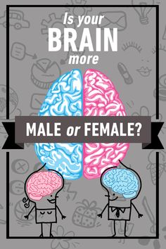 Does your brain match your gender identity? Do you think you're more of a male or female? Take this quiz to see if you think more like a man or a woman! Friends Trivia, Trivia Quiz, Fun Quizzes, Psychology Facts, Guys Be Like, Your Brain, Humor, Fun Facts, Funny Jokes