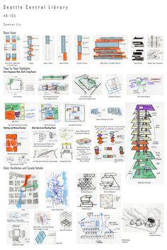 50 Diagrams of Seattle Central Library #SamsonLiu #48105