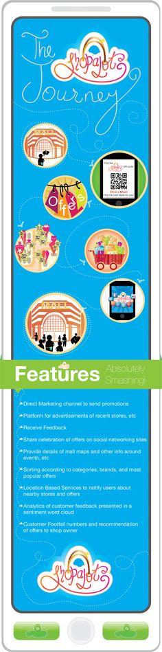 Shopalot | Retail app e-mailer