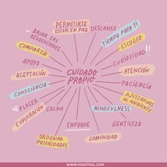 cuidado propio 2 Inspirational Phrases, Motivational Phrases, Positive Vibes, Positive Quotes, Coaching, This Is Your Life, Self Love Quotes, More Than Words, Life Motivation
