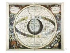 Representation of the Universe as Tycho Brahe (Andreas Cellarius) -- Giclee Print, from $49.99 at AllPosters.com