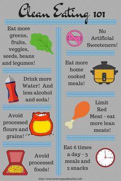 Clean eating helpful hints