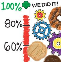 Girl Scout Cookies | Selling Tools - printables goal charts, name tags, banners, and more.