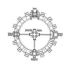 Plan for the 'Temple of the Arts & Crafts' by Charles Robert Ashbee, dated from before 1917. #circularspaces (via @guillemaloy)