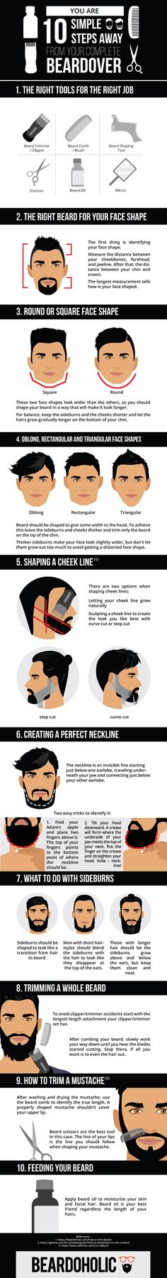 How To Trim a Beard in 10 Simple Steps