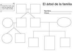 ... - Students fill in an empty family tree by reading clues in Spanish