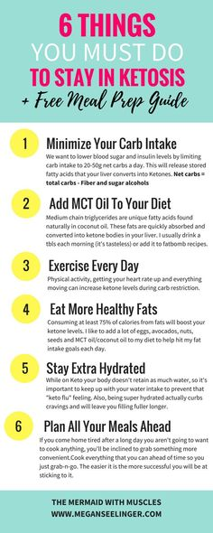 6 Things you must do to stay in ketosis a Ketogenic diet for beginners keto approved foods list and keto diet menu to help you lose weight quick. This Keto guide will give you meal planning ideas to lose body fat. If you want to get into ketosis and sta Ketogenic Diet For Beginners, Keto Diet For Beginners, Ketogenic Diet Plan, Atkins Diet, Ketosis Foods, Keto Beginner, Ketosis Food List, Keto Diet Plan Menu, Vegetarian Ketogenic Diet