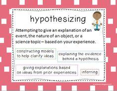29 Science Process Skills Ideas Science Process Skills Science Teaching Science