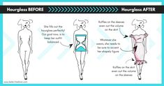 How to dress an HOURGLASS shape • Leslie Friedman Consulting: Fashion, Personal Branding, and Communication Resources