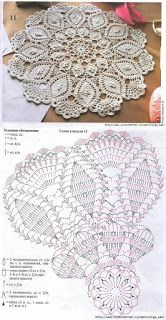 Crochet rug crochet carpet doily lace rug by eMDesignBoutique This Pin was discovered by Moz matts and rugs Free Crochet Doily Patterns, Crochet Doily Diagram, Filet Crochet, Crochet Motif, Crochet Designs, Crochet Rugs, Tatting Patterns, Tapete Doily, Doily Rug