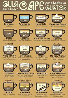 Guía para hacer café para todos los gustos (vía @Gitti Hernández-Mejía @gittih)
