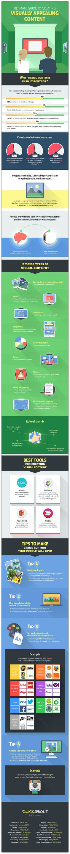 #Infographic: A beginner's guide to crafting visual content