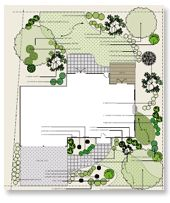 Residential Landscape Design Program: pinning this site for when I have my own computer. Free software download to help with garden planning.