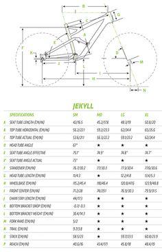 Daten zu Cannondale Mountainbike Jekyll 4 / 27.5 (Jahr 2015)