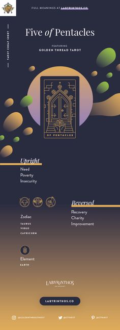 Five of Pentacles Meaning - Tarot Card Meanings Cheat Sheet. Art from Golden Thread Tarot. | learn tarot, tarot classes, tarot cheat sheet, tarot keywords, magick, mysticism, wicca, paganism