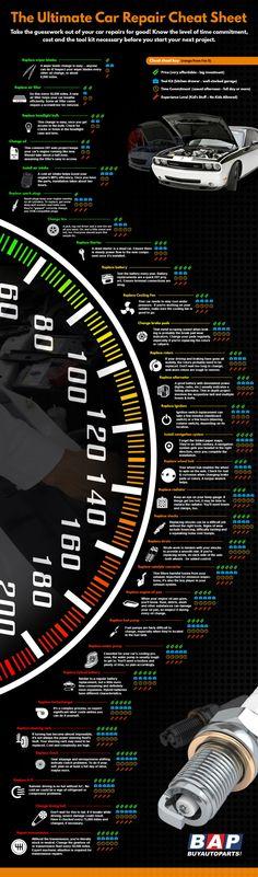 The Ultimate Car Repair Cheat Sheet Infographic