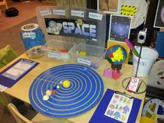 Science lab for space role play