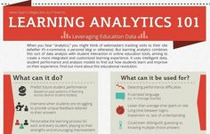 Learning Analytics: Leveraging Education Data [Infographic]
