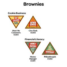 Creating a business plan girl scouts
