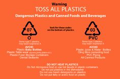know your plastic codes