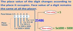 Math word problems, worksheets, logic puzzles, and videos for class 2 kids. Practice addition, multiplication, fractions, decimals, algebra, geometry, problem solving, and more. Games and puzzles are free to play. class 2 Math Playground provides a safe place for kids to learn and explore math concepts online.</p>