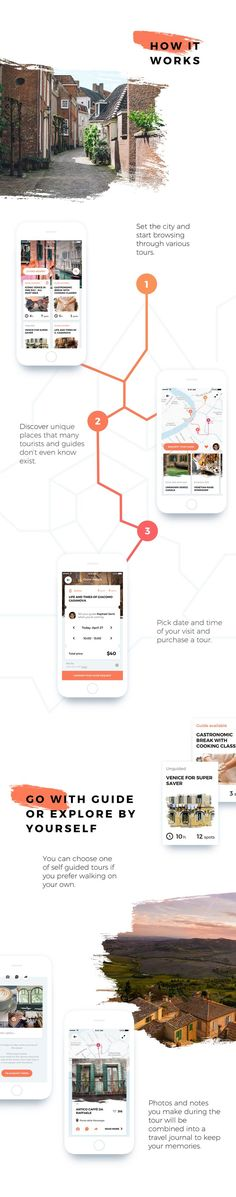 Extremely Helpful Apps You Should Have When Travelling Trewel. Mobile app for travelers and local guides on Behance