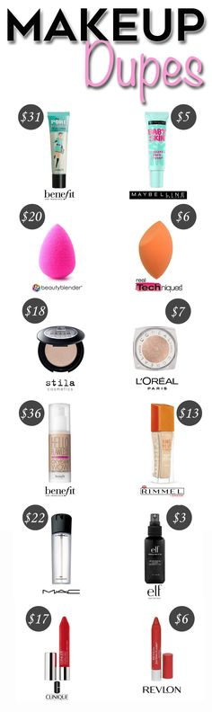 Best Makeup Dupes