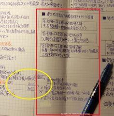 Booklife圓神書活網-這麼聰明的方格筆記這樣用!(上)學生學習筆記篇