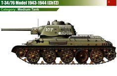 T-34/76 M1943/44 Medium Tank ChTZ