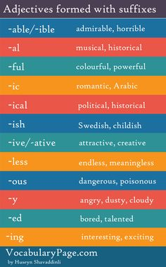 Adjectives formed with suffixes