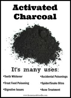 A good, balanced article on Activated Charcoal