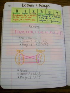 Interactive Notebook Pages: Math = Love: Algebra 1 - Introduction to Relations and Functions Maths Algebra, Math Tutor, Teaching Math, Math Math, Math Teacher, Algebra Help, Math Fractions, Calculus, Math Resources