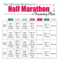 Half marathon training plan for the ultimate beginner!  Weeks 1-4