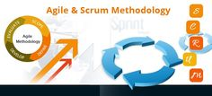 Scrum Agile Development Methodology