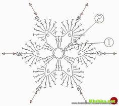 lots of diagrams Motif Mandala Crochet, Crochet Snowflake Pattern, Crochet Mandala Pattern, Crochet Leaves, Crochet Motifs, Crochet Snowflakes, Crochet Diagram, Crochet Flowers, Crochet Patterns
