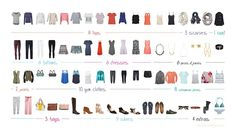 What Clothes to Pack for College: A Checklist via @stylebookapp
