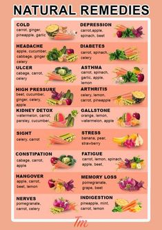 Natural detox smoothies plant based Calculate calories to properly balance your daily MACRO limits Enjoy 4 30 2019 juicingrecipes Healthy Juice Recipes, Juicer Recipes, Healthy Detox, Healthy Juices, Detox Recipes, Healthy Smoothies, Healthy Drinks, Easy Detox, Diet Detox