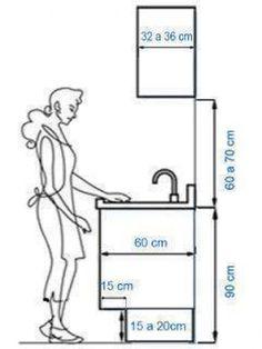 การออกแบบห้องครัว เพื่อการใช้งานที่คล่องตัว และสะดวกสบาย