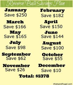 3 New 52 Week Savings Plans - 4 Hats and Frugal