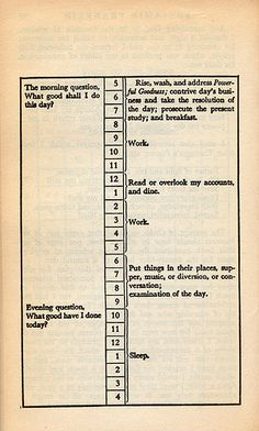 """Benjamin Franklin invented the bifocals, the lightning rod, and the first odometer, and helped draft the Constitution, among his many feats. He's probably one of the most productive people of all time—so there's a lot we can all learn from his daily schedule. Each morning, follow Ben's example and ask yourself: """"What good shall I do this day?"""""""