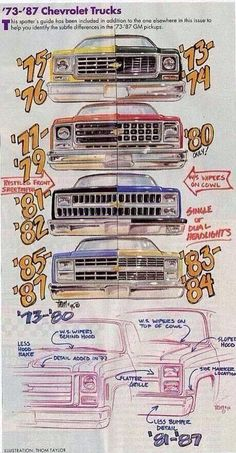 '73-'87 Chevy pickup front end comparisons
