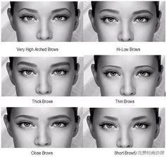 Vaseline and eyebrows