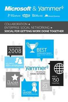 #Yammer ahora será parte de #Microsoft