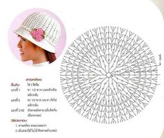 The 12 best crochet hats charts images on pinterest crochet hats hats crochet patterns part 5 beautiful crochet patterns and knitting patterns ccuart