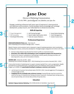 How A Resume Should Look 15 Modern Design Resume Templates You Can Use Today  Pinterest