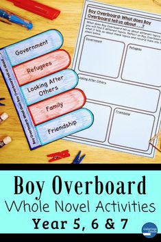 Boy Overboard Novel Study: Whole Novel Activities Teaching Activities, Teaching Strategies, Teaching Ideas, Teacher Resources, Classroom Resources, Classroom Ideas, Language Study, Language Arts, Morris Gleitzman