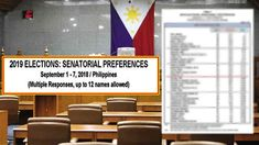 2019 Elections Senatorial Preferences: Here is the result of the latest survey which revealed the Top 12 Senators that most Filipinos prefer. Philippines, Affair, No Response, Politics, Names, Top, Crop Shirt, Shirts