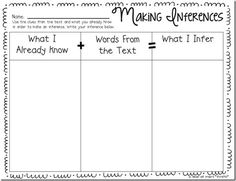 Making Inferences Graphic Organizer (Free!) Awesome way to teach kids how to connect prior knowledge and facts from the text to make an inference.