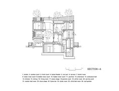 Gallery of Kyeong Dok Jai / IROJE KHM Architects - 38