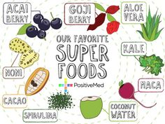 David Wolfe Top 5 Superfoods List David Wolfe Top 10 Superfoods List: Love these superfoods and love David! David Wolfe, Nutrition Tips, Health And Nutrition, Health And Wellness, Health Tips, Mental Health, Superfood Recipes, Raw Food Recipes, Detox Recipes